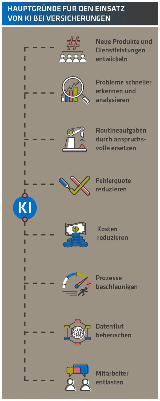 adesso-KI-Versicherung-grafik-600x1500